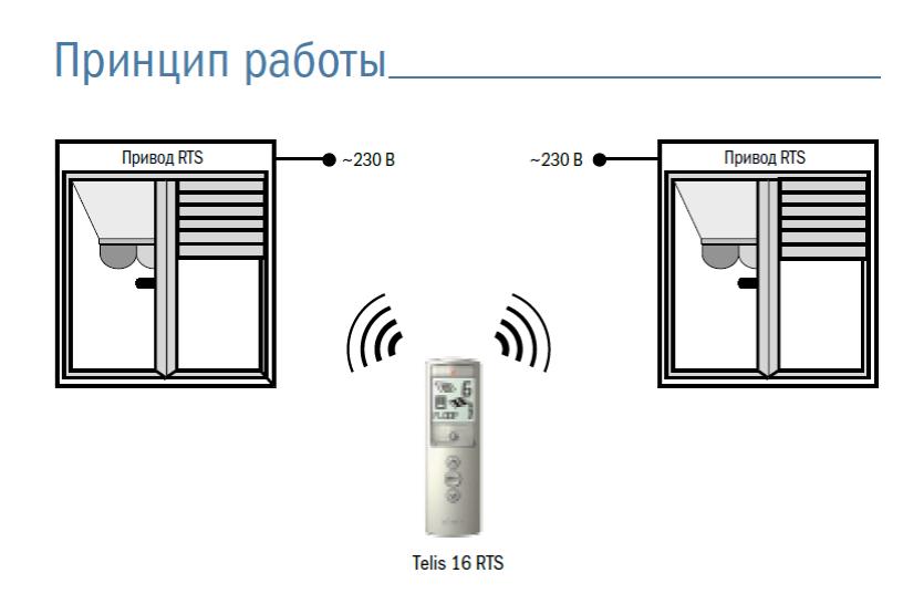 Пульт ДУ многоканальный Telis 16 RTS Pure/Silver