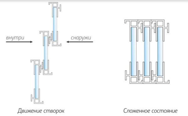 Вертикально-сдвижная автоматическая гильотинная система